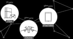 image-lot-presentation
