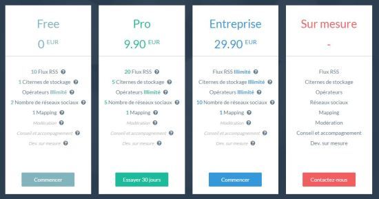 pricing-sociallymap