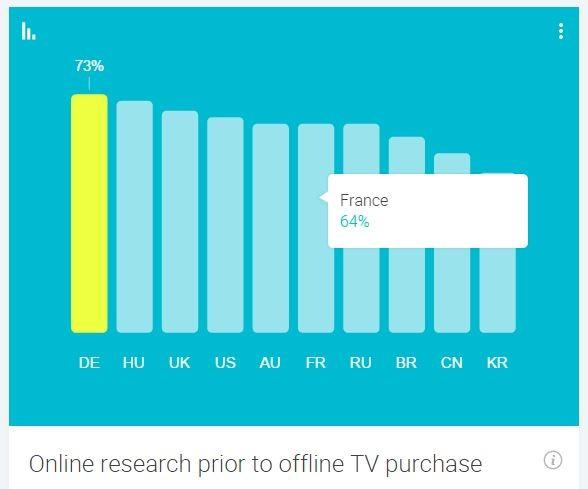 ropo e-commerce dans Annonces et Infos