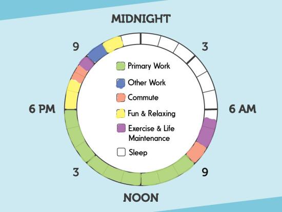 roue-productivité