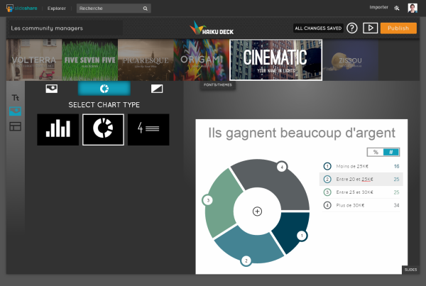 2014-12-08 15_16_16-Create presentations on SlideShare