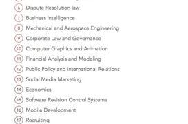 competences-linkedin-france-2014