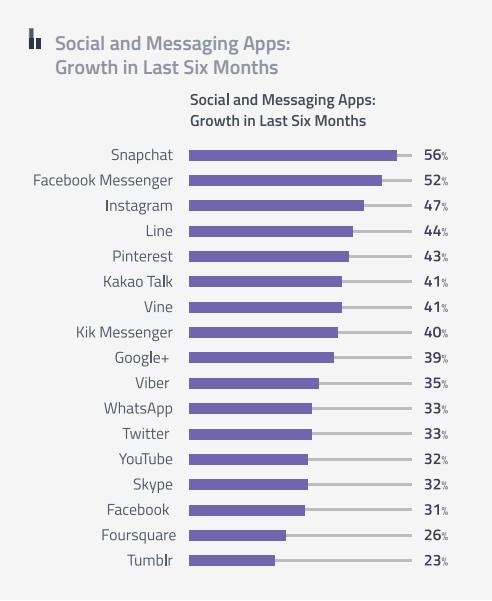 messageries-populaires-6-derniers-mois
