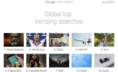 recherches plus populaires Google 2014