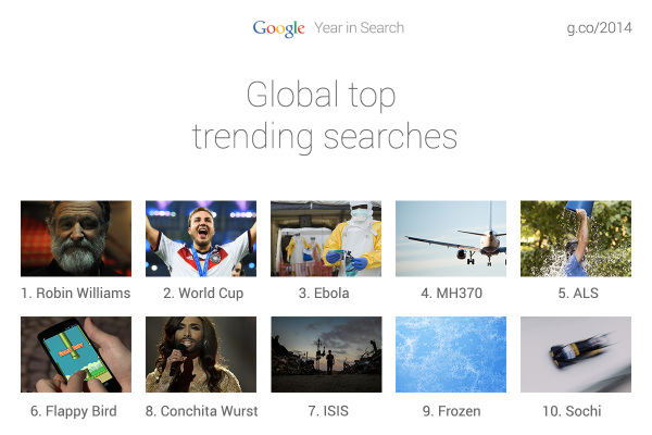 topsearch