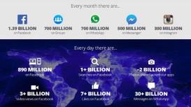 facebook-chiffres-2014