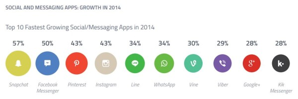 social-messaging-apps