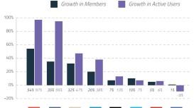 top-social-plateforms-2014