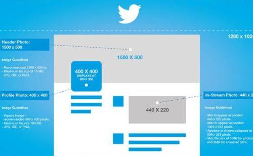 Guide 2015 taille images réseaux sociaux