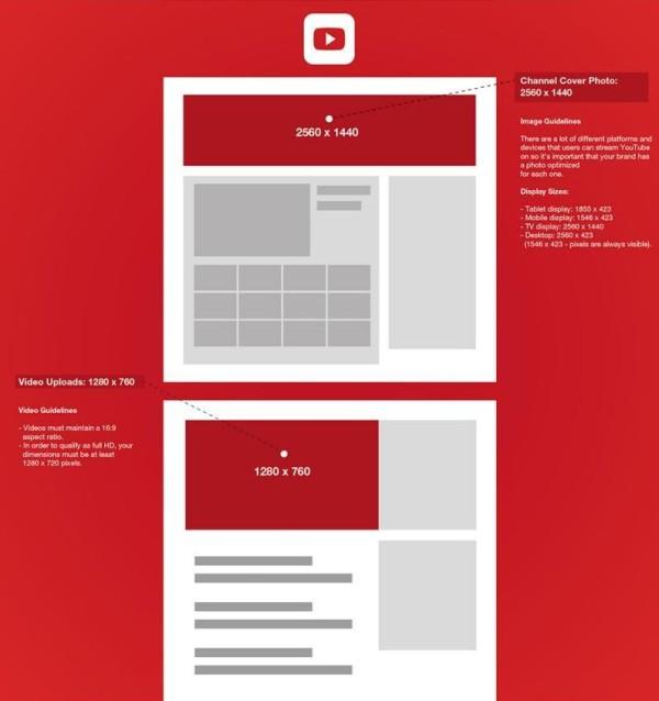 guide 2015 de la taille des images sur les r seaux sociaux blog du mod rateur. Black Bedroom Furniture Sets. Home Design Ideas