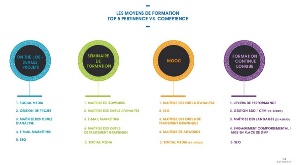 formation-metiers-web