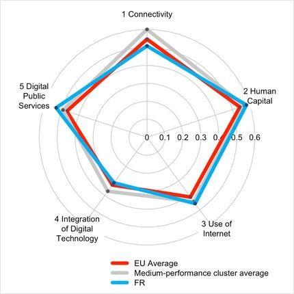 france-europe-numerique