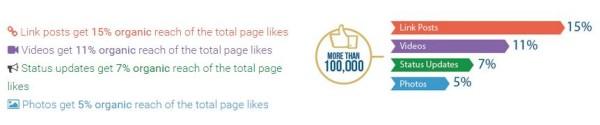 reach-100000
