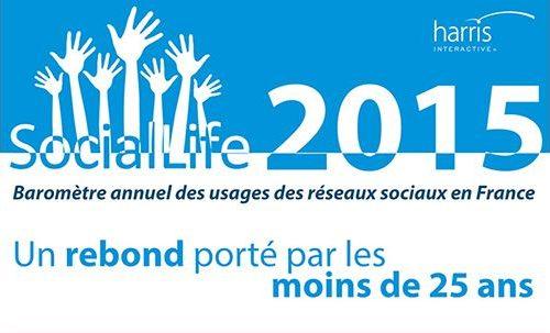 utilisateurs réseaux sociaux France   profils  comportements  attitudes