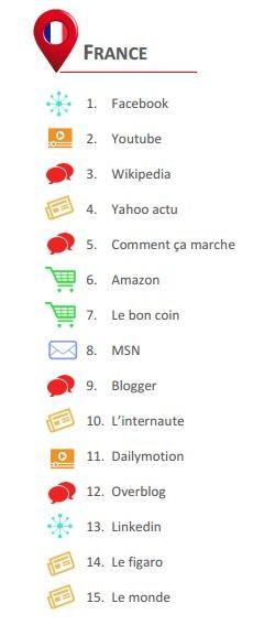 15-sites-bureau