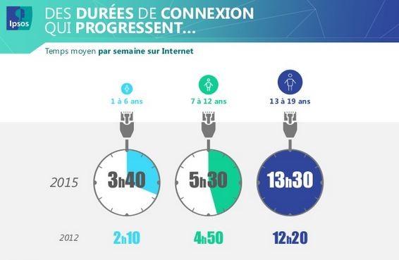jeunes-connexion-internet