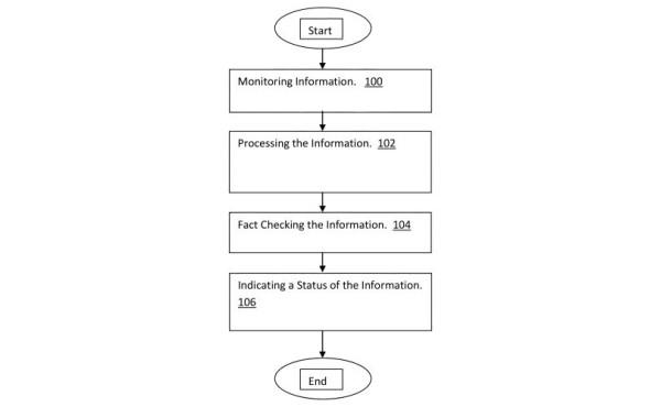 linkedin-brevet-mensonge-cv