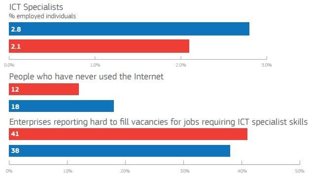emploi-web