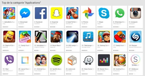 jeu gratuit iphone multijoueur