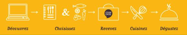 cookease-concept
