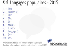 langages-populaires