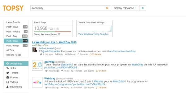 topsy-web2day