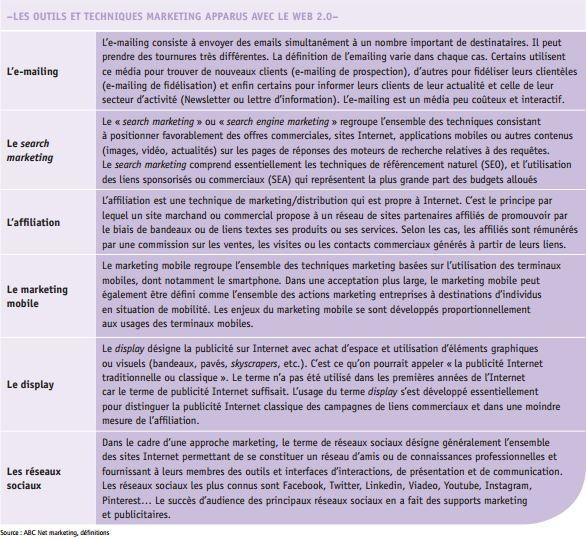 L Apec Publie Un Referentiel Des Metiers Du Marketing Digital Bdm