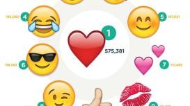 top10-emojis