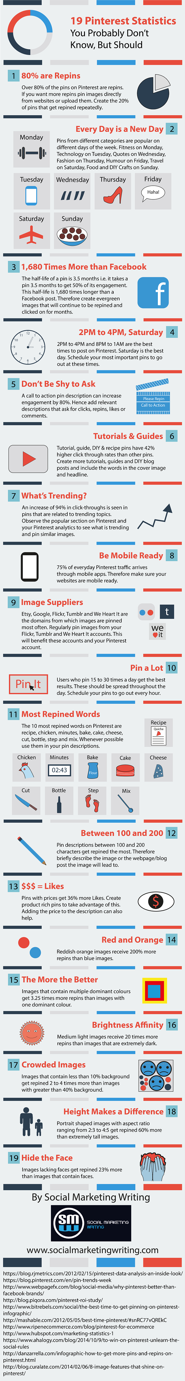 19-Pinterest-Statistics-You-Probably-Don't-Know-But-Should-Infographic.png