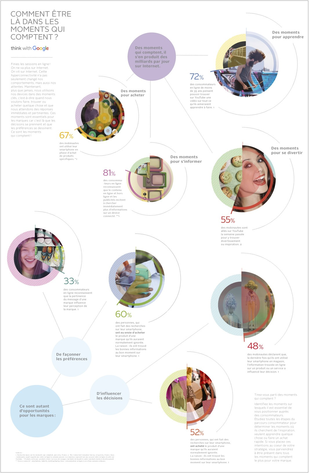 Think-with-Google---Infogra