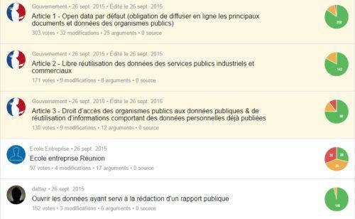 plateforme collaborative concevoir projet loi République numérique