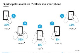 usagesmartphone