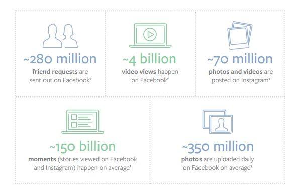 facebookmoments