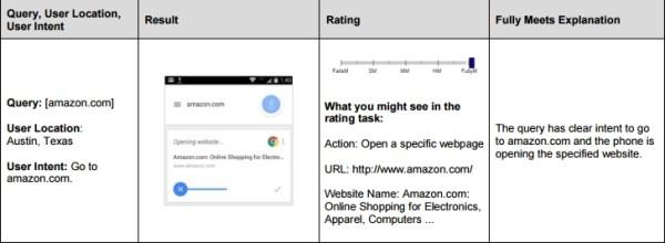 google-amazon-query