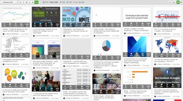 socialshare-stats-1-site
