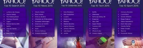 Yahoo   top 10 recherches plus populaires  France 2015