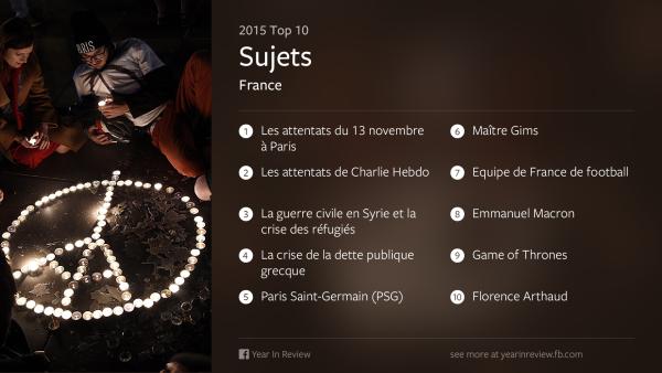 France_Topics