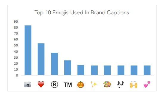emojisIG2