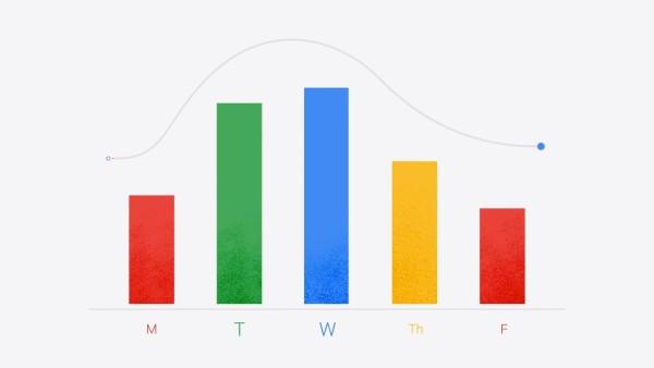 week-google