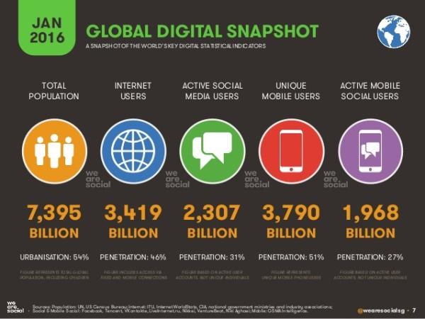 digital-in-2016-7-638