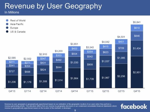 facebook-ca-2015