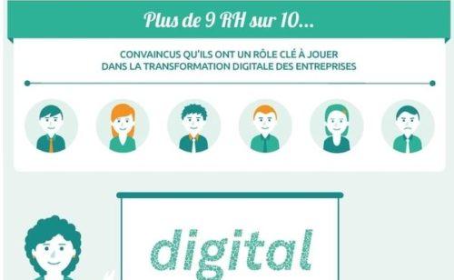 Infographie   place RH transformation digitale