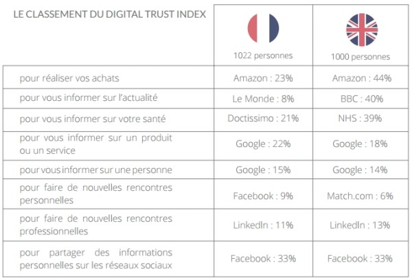confiance-sites-internet