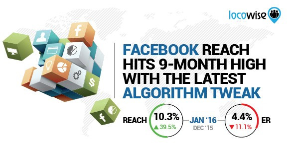 resource-fb-algorithm-main