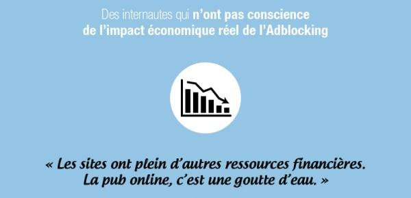 adblock-impact