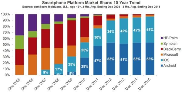 os-mobile-2016