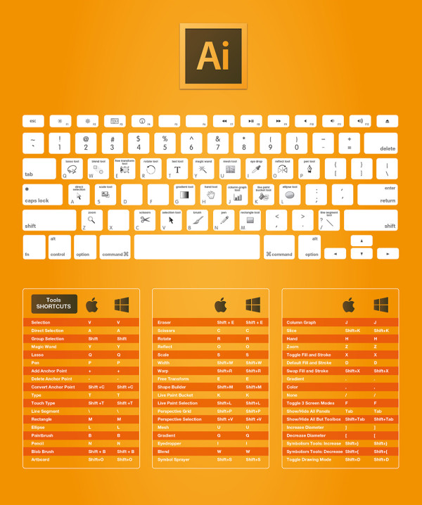 after effects shortcuts