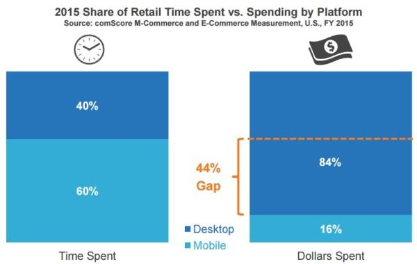 temps-passe-argent-depense-desktop-mobile
