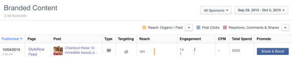 branded-content-statistiques-facebook