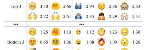 emojis14